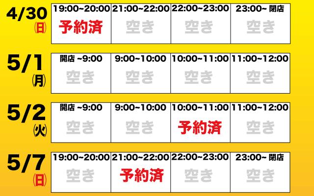5/1(月)第3回ケイブSTG体験会