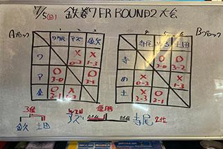 鉄拳7FR ROUND2 -月例大会シングル戦-