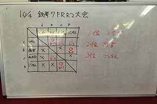10/4 鉄拳7FR ROUND2 -月例大会シングル戦-
