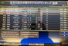 麻雀格闘倶楽部1月の店内TOP10雀士