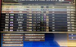 麻雀格闘倶楽部 4月の店舗TOP10雀士