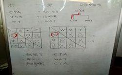 ネオジオ3種(餓狼3/侍魂零SP/RB餓狼)    7月大会