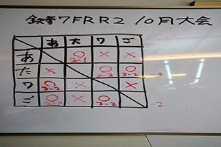 鉄拳7FR ROUND2 10月大会